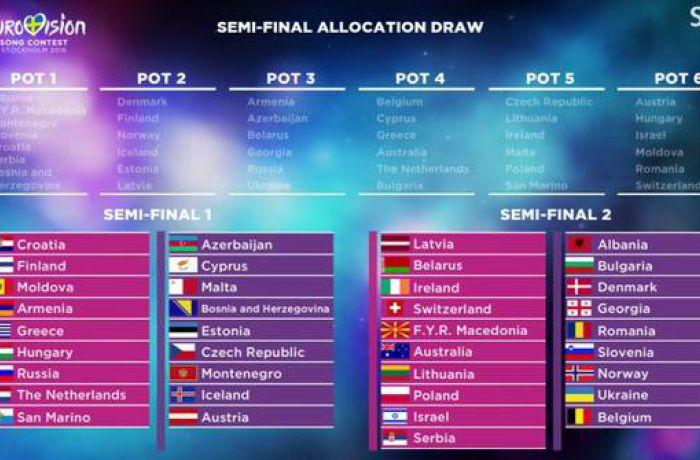 Евровидение 2016: Албания выступит во 2-ом полуфинале