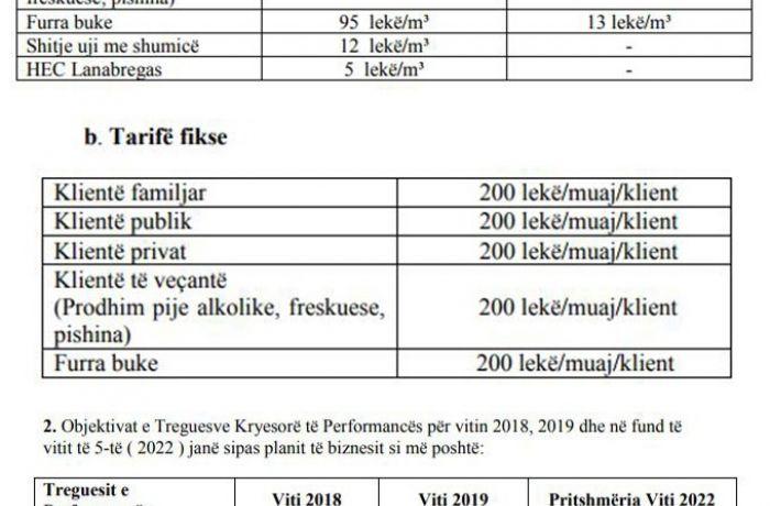 Купили недвижимость в Албании? Узнайте, сколько придется платить за воду в 2018 году
